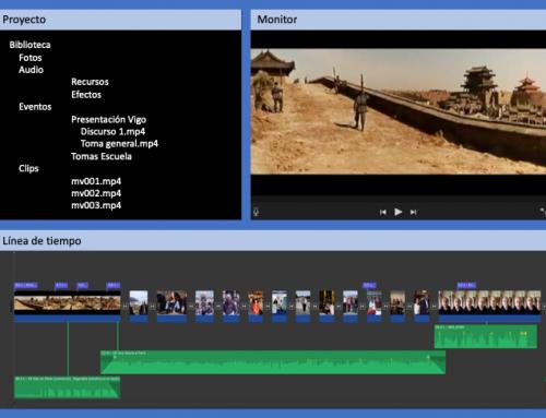 Videoprototipos